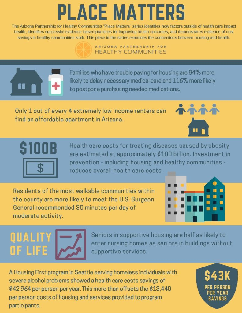 Place Matters_Housing and Health Infographic